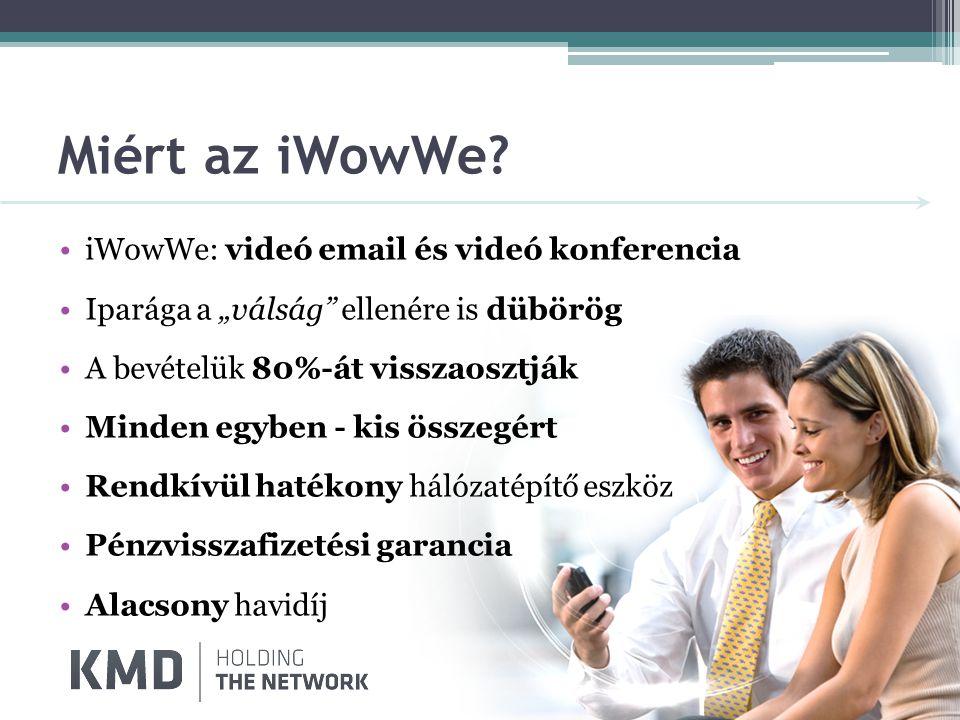 Miért fontos Neked az iWowWe.