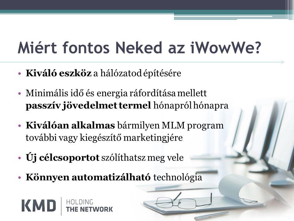 A KMD és az iWowWe együtt.