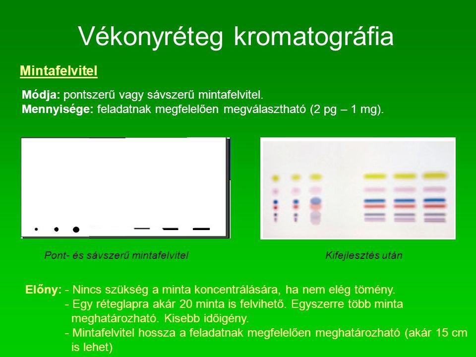 Vékonyréteg kromatográfia Mintafelvitel Módja: pontszerű vagy sávszerű mintafelvitel. Mennyisége: feladatnak megfelelően megválasztható (2 pg – 1 mg).