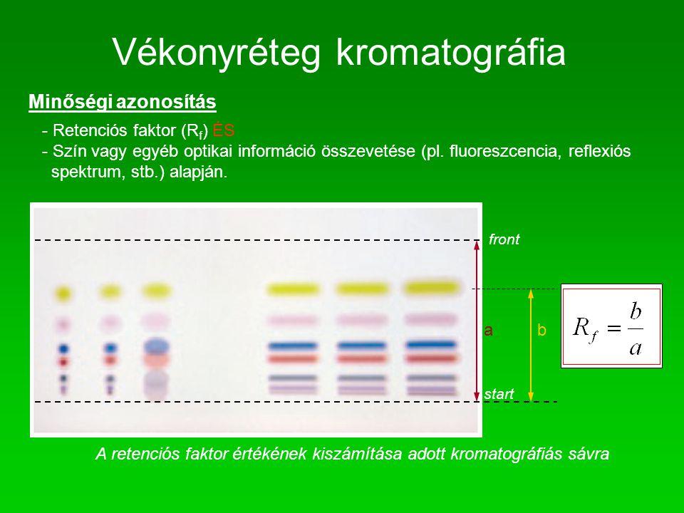 Vékonyréteg kromatográfia Minőségi azonosítás - Retenciós faktor (R f ) ÉS - Szín vagy egyéb optikai információ összevetése (pl. fluoreszcencia, refle