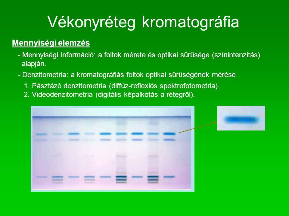 Vékonyréteg kromatográfia Mennyiségi elemzés - Mennyiségi információ: a foltok mérete és optikai sűrűsége (színintenzitás) alapján. - Denzitometria: a