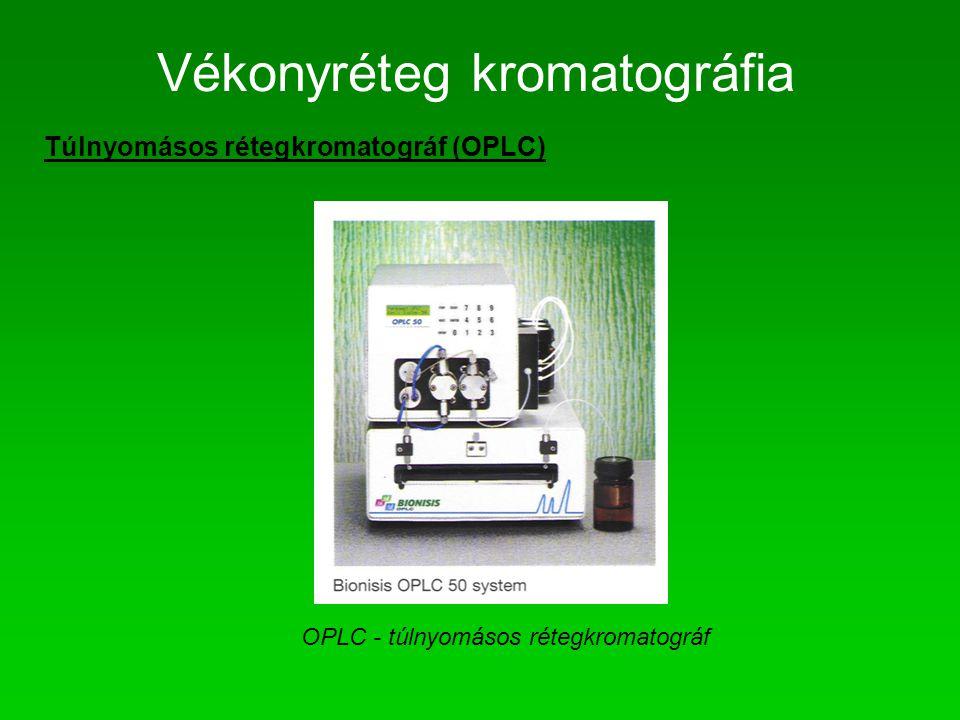 Vékonyréteg kromatográfia Túlnyomásos rétegkromatográf (OPLC) OPLC - túlnyomásos rétegkromatográf