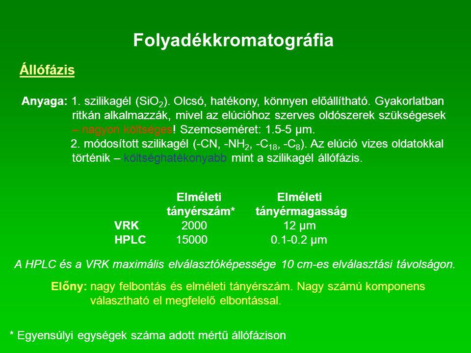 Folyadékkromatográfia Állófázis Anyaga: 1. szilikagél (SiO 2 ). Olcsó, hatékony, könnyen előállítható. Gyakorlatban ritkán alkalmazzák, mivel az elúci