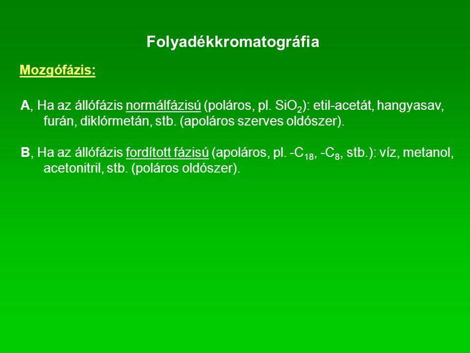 Folyadékkromatográfia Mozgófázis: A, Ha az állófázis normálfázisú (poláros, pl. SiO 2 ): etil-acetát, hangyasav, furán, diklórmetán, stb. (apoláros sz