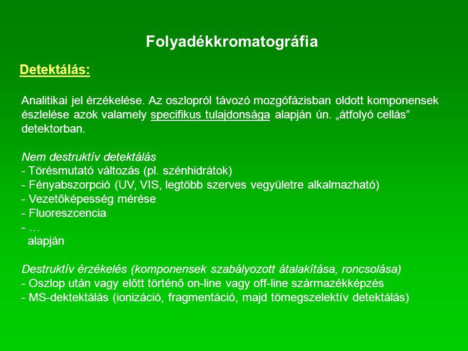 Folyadékkromatográfia Detektálás: Analitikai jel érzékelése. Az oszlopról távozó mozgófázisban oldott komponensek észlelése azok valamely specifikus t