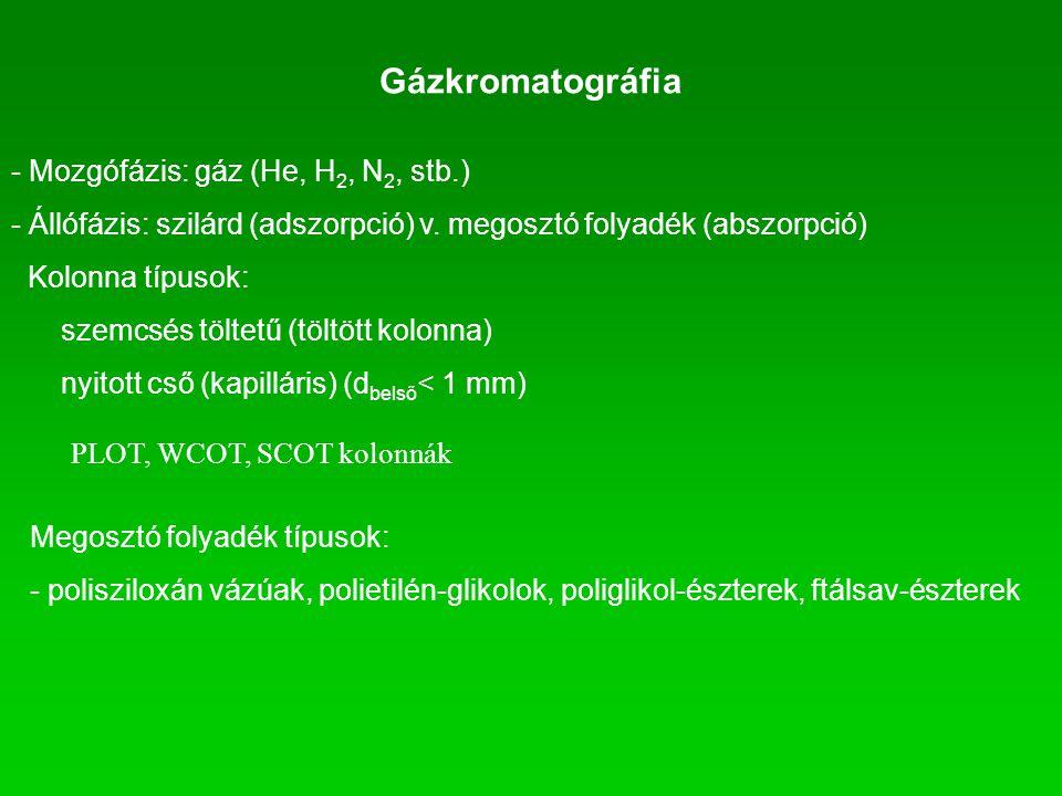 - Mozgófázis: gáz (He, H 2, N 2, stb.) - Állófázis: szilárd (adszorpció) v. megosztó folyadék (abszorpció) Kolonna típusok: szemcsés töltetű (töltött