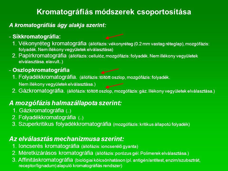 Kromatográfiás módszerek csoportosítása A kromatográfiás ágy alakja szerint: - Síkkromatográfia: 1. Vékonyréteg kromatográfia (állófázis: vékonyréteg