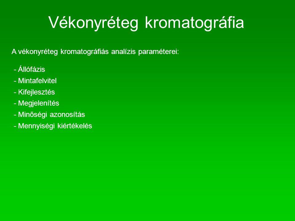 Vékonyréteg kromatográfia A vékonyréteg kromatográfiás analízis paraméterei: - Állófázis - Mintafelvitel - Kifejlesztés - Megjelenítés - Minőségi azon