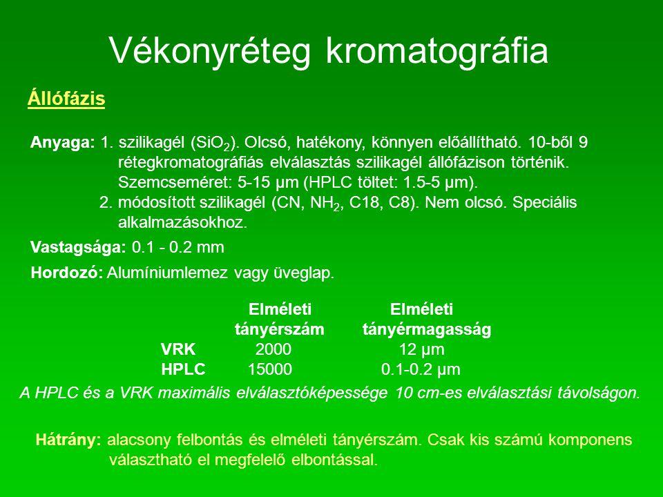 Vékonyréteg kromatográfia Állófázis Anyaga: 1. szilikagél (SiO 2 ). Olcsó, hatékony, könnyen előállítható. 10-ből 9 rétegkromatográfiás elválasztás sz