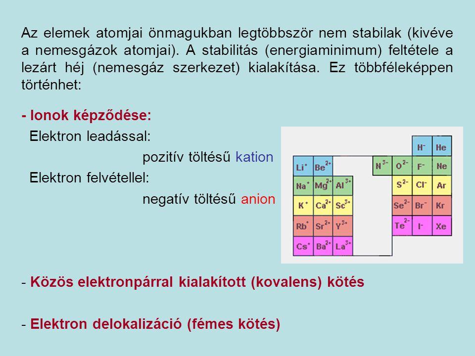 Az elemek atomjai önmagukban legtöbbször nem stabilak (kivéve a nemesgázok atomjai). A stabilitás (energiaminimum) feltétele a lezárt héj (nemesgáz sz