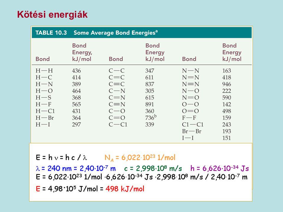 Kötési energiák