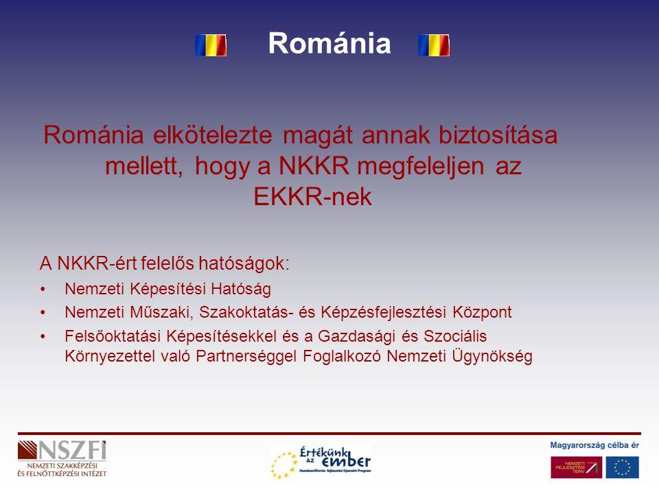 Románia Románia elkötelezte magát annak biztosítása mellett, hogy a NKKR megfeleljen az EKKR-nek A NKKR-ért felelős hatóságok: Nemzeti Képesítési Ható