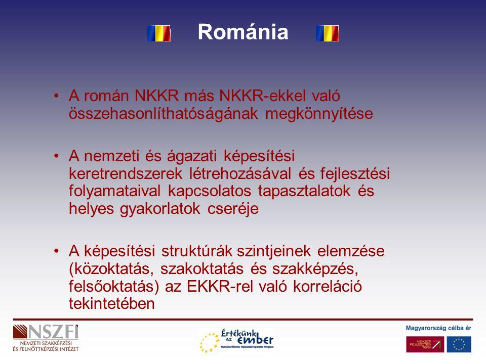 Románia A román NKKR más NKKR-ekkel való összehasonlíthatóságának megkönnyítése A nemzeti és ágazati képesítési keretrendszerek létrehozásával és fejl