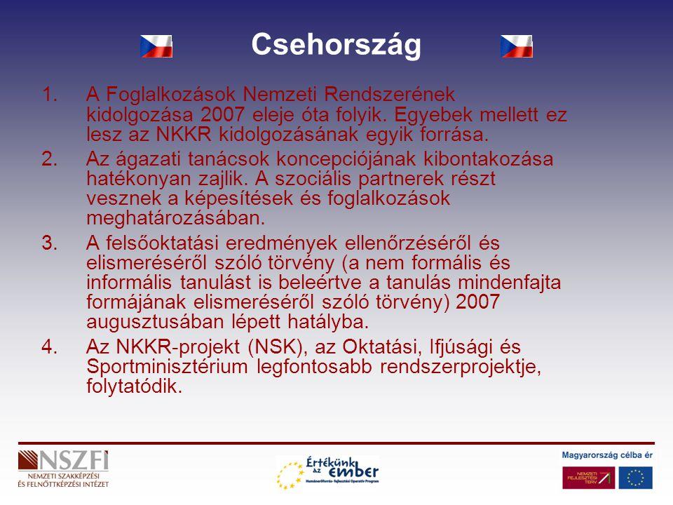Csehország 1.A Foglalkozások Nemzeti Rendszerének kidolgozása 2007 eleje óta folyik. Egyebek mellett ez lesz az NKKR kidolgozásának egyik forrása. 2.A