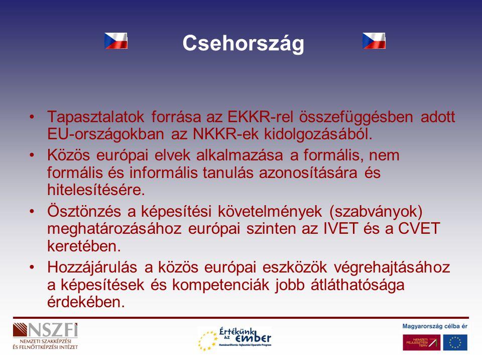 Csehország Tapasztalatok forrása az EKKR-rel összefüggésben adott EU-országokban az NKKR-ek kidolgozásából. Közös európai elvek alkalmazása a formális