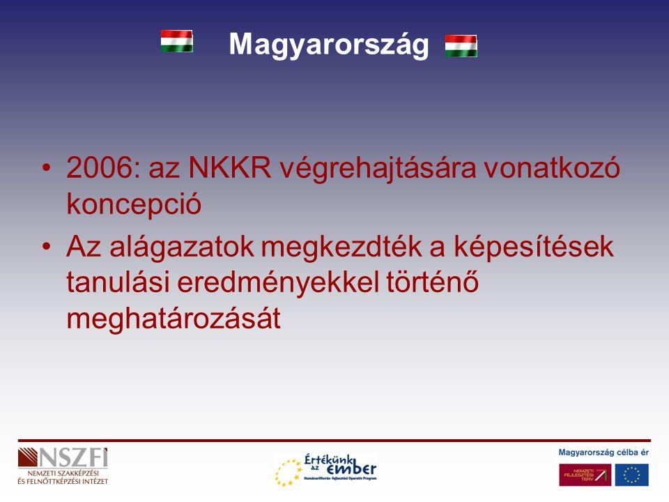 Magyarország 2006: az NKKR végrehajtására vonatkozó koncepció Az alágazatok megkezdték a képesítések tanulási eredményekkel történő meghatározását