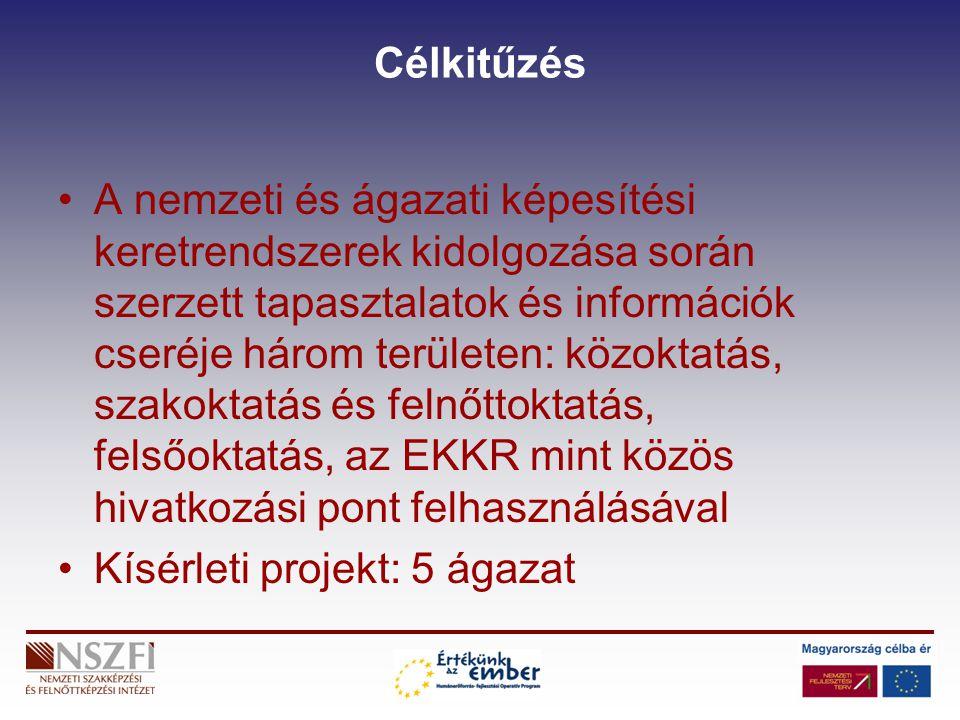 Görögország A görög oktatási rendszer Formális oktatás Szakoktatás – alap- és továbbképzés Felnőttoktatás Görögországban jelenleg nincs bevezetve nemzeti képesítési keretrendszer (NKKR).