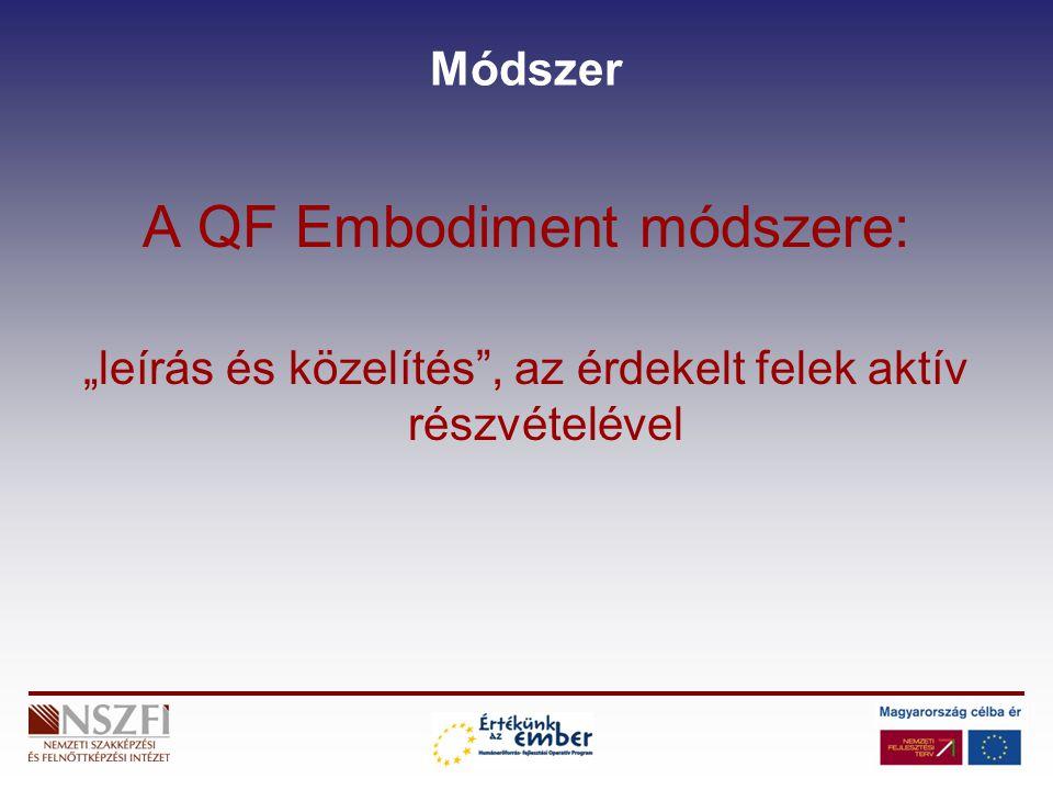 Munkaterv Szakaszok: 1.szakasz: a projektmunka előkészítése 2.