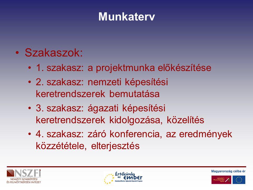 Munkaterv Szakaszok: 1. szakasz: a projektmunka előkészítése 2. szakasz: nemzeti képesítési keretrendszerek bemutatása 3. szakasz: ágazati képesítési