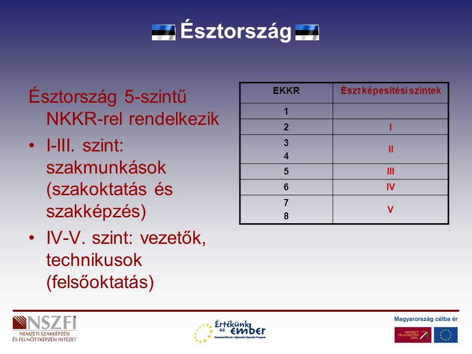 Észtország Észtország 5-szintű NKKR-rel rendelkezik I-III. szint: szakmunkások (szakoktatás és szakképzés) IV-V. szint: vezetők, technikusok (felsőokt