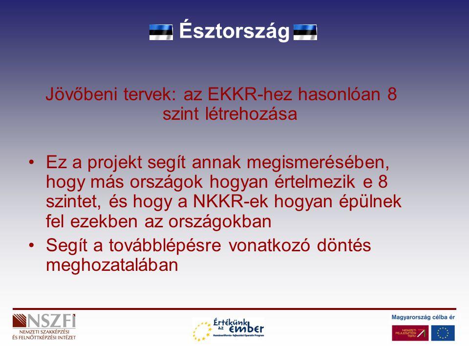 Észtország Jövőbeni tervek: az EKKR-hez hasonlóan 8 szint létrehozása Ez a projekt segít annak megismerésében, hogy más országok hogyan értelmezik e 8