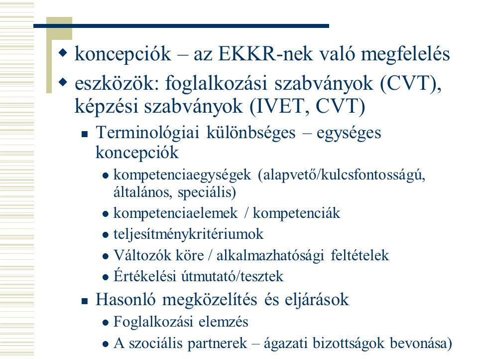  koncepciók – az EKKR-nek való megfelelés  eszközök: foglalkozási szabványok (CVT), képzési szabványok (IVET, CVT) Terminológiai különbséges – egységes koncepciók kompetenciaegységek (alapvető/kulcsfontosságú, általános, speciális) kompetenciaelemek / kompetenciák teljesítménykritériumok Változók köre / alkalmazhatósági feltételek Értékelési útmutató/tesztek Hasonló megközelítés és eljárások Foglalkozási elemzés A szociális partnerek – ágazati bizottságok bevonása)
