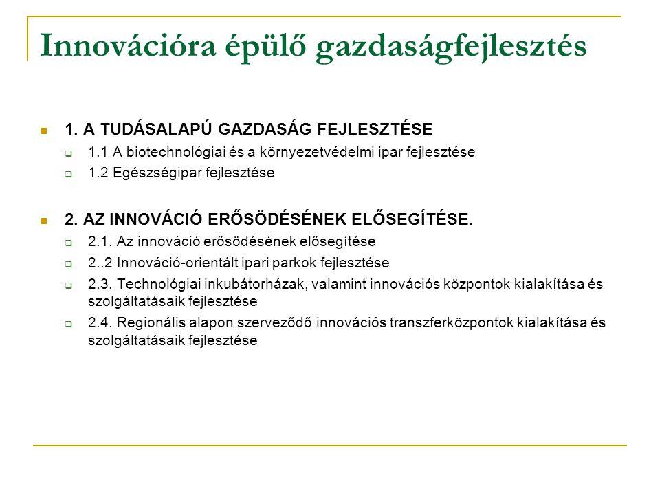 Innovációra épülő gazdaságfejlesztés 1. A TUDÁSALAPÚ GAZDASÁG FEJLESZTÉSE  1.1 A biotechnológiai és a környezetvédelmi ipar fejlesztése  1.2 Egészsé