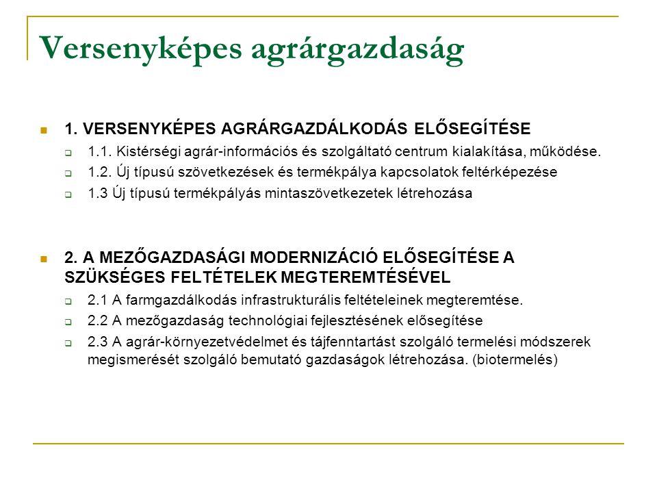 Versenyképes agrárgazdaság 1. VERSENYKÉPES AGRÁRGAZDÁLKODÁS ELŐSEGÍTÉSE  1.1. Kistérségi agrár-információs és szolgáltató centrum kialakítása, működé