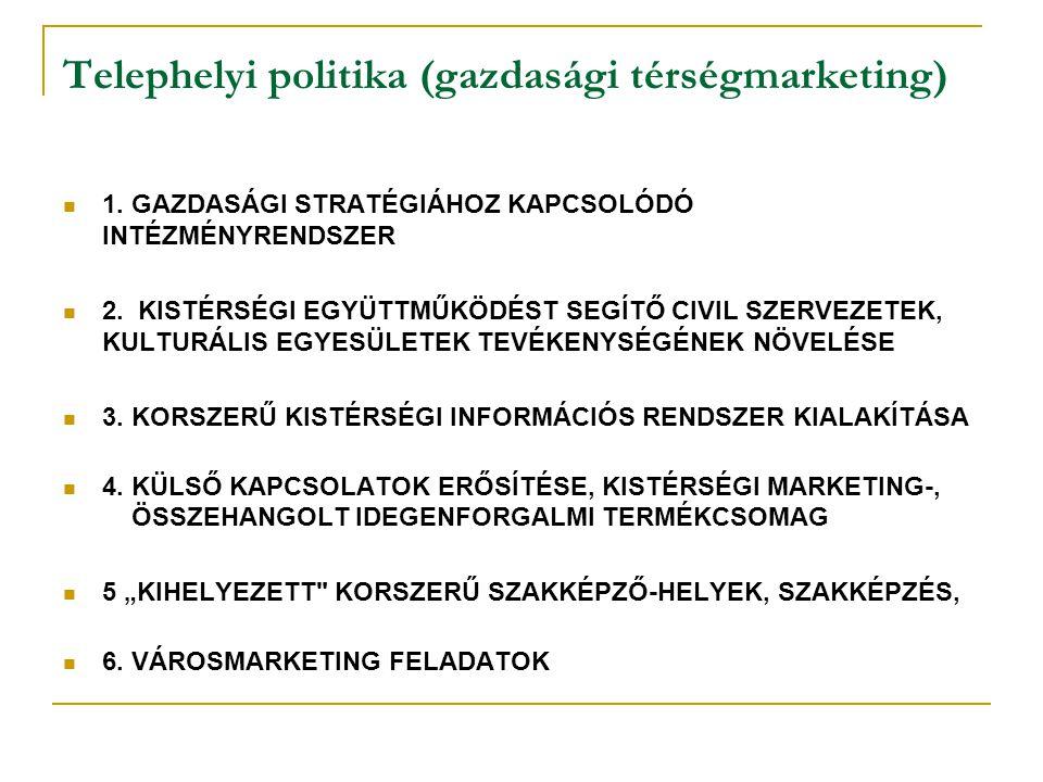Telephelyi politika (gazdasági térségmarketing) 1.