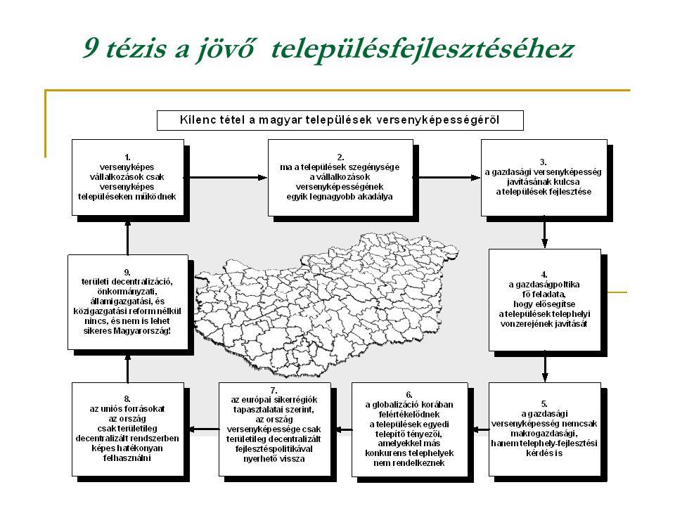 9 tézis a jövő településfejlesztéséhez
