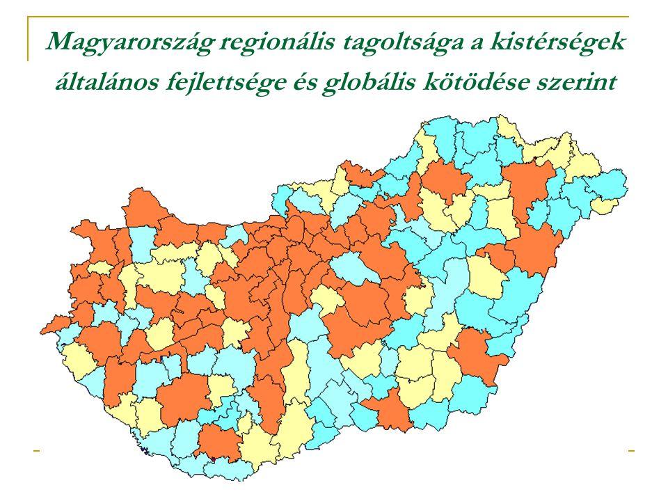Magyarország regionális tagoltsága a kistérségek általános fejlettsége és globális kötödése szerint
