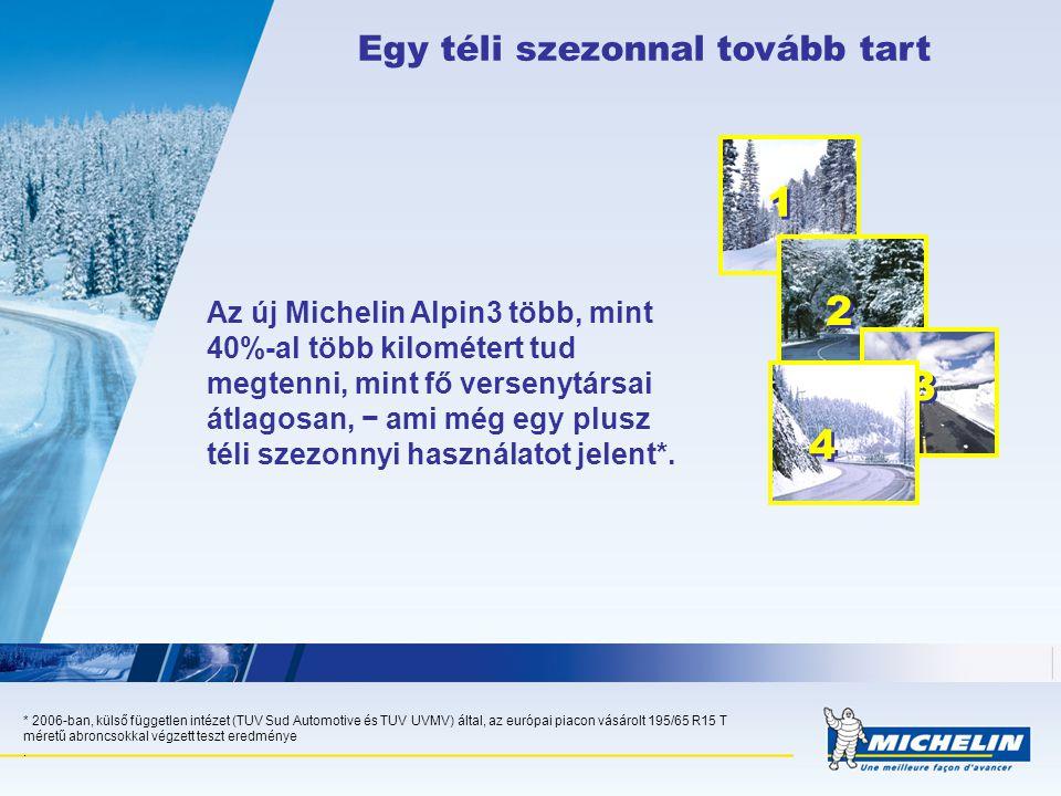 Egy téli szezonnal tovább tart Az új Michelin Alpin3 több, mint 40%-al több kilométert tud megtenni, mint fő versenytársai átlagosan, − ami még egy plusz téli szezonnyi használatot jelent*.