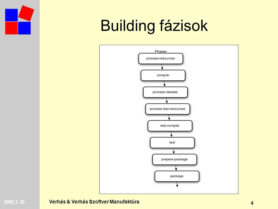 4 2009. 3. 20. Verhás & Verhás Szoftver Manufaktúra Building fázisok