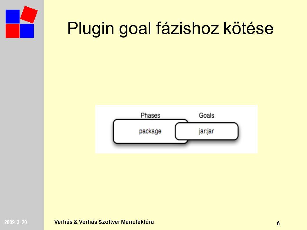 6 2009. 3. 20. Verhás & Verhás Szoftver Manufaktúra Plugin goal fázishoz kötése