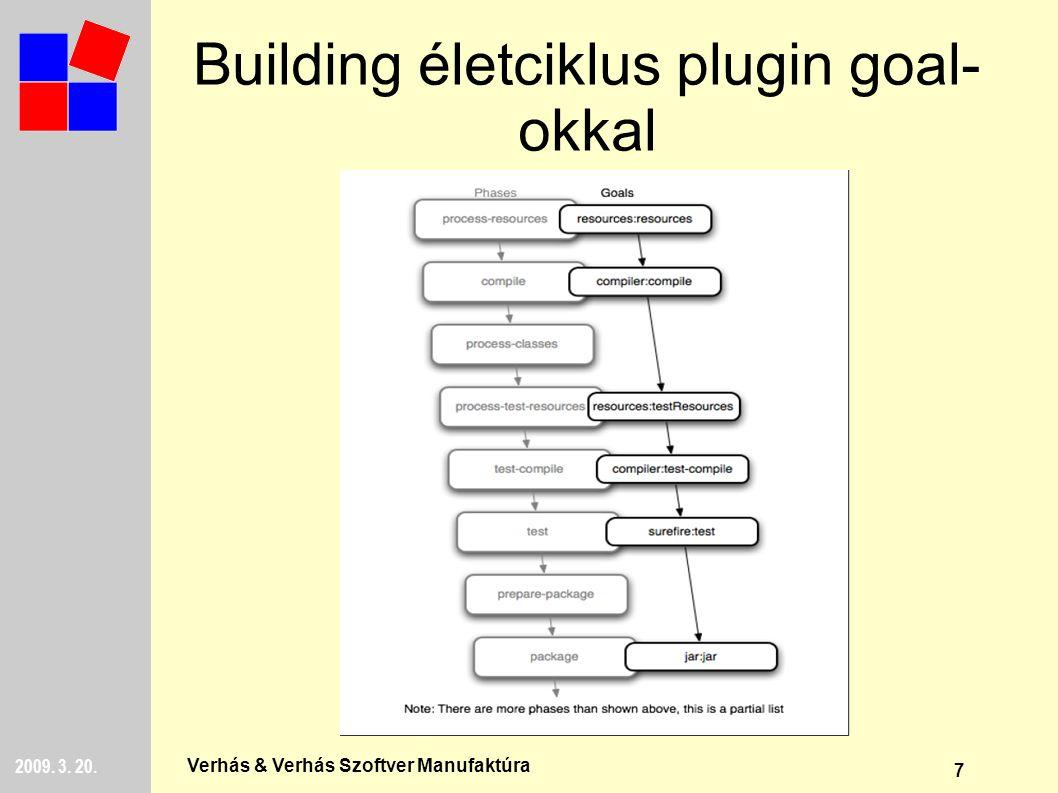 7 2009. 3. 20. Verhás & Verhás Szoftver Manufaktúra Building életciklus plugin goal- okkal