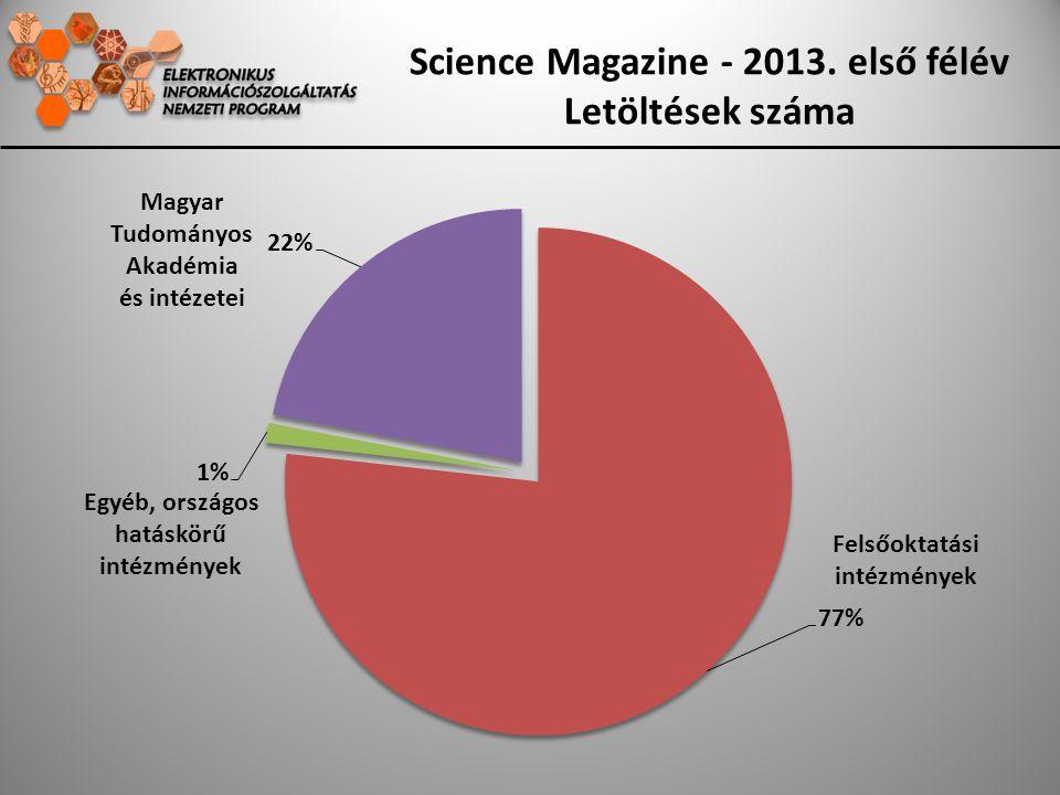 Science Magazine - 2013. első félév Letöltések száma Felsőoktatási intézmények Magyar Tudományos Akadémia és intézetei Egyéb, országos hatáskörű intéz