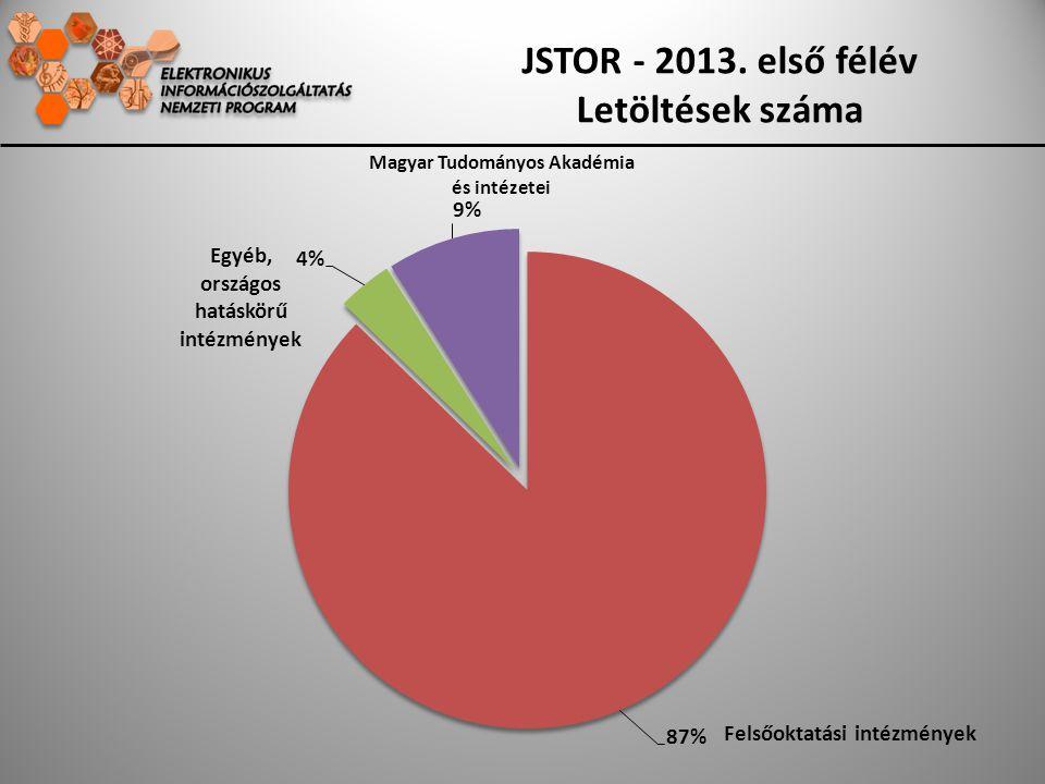 JSTOR - 2013. első félév Letöltések száma Felsőoktatási intézmények Egyéb, országos hatáskörű intézmények Magyar Tudományos Akadémia és intézetei