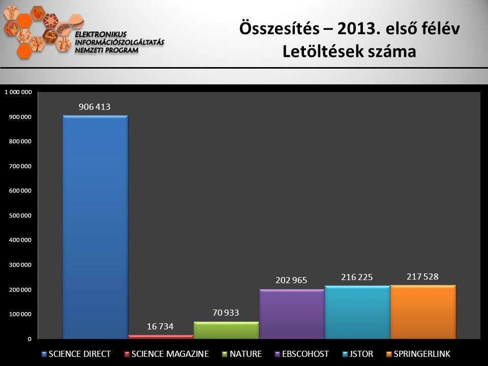 Összesítés – 2013. első félév Letöltések száma