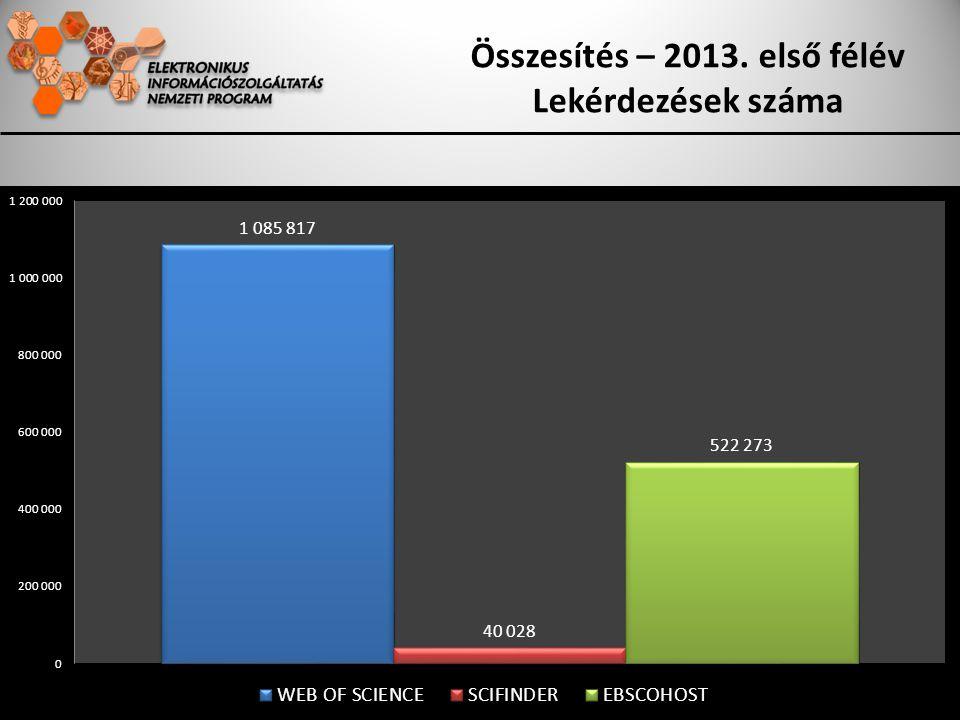 Összesítés – 2013. első félév Lekérdezések száma