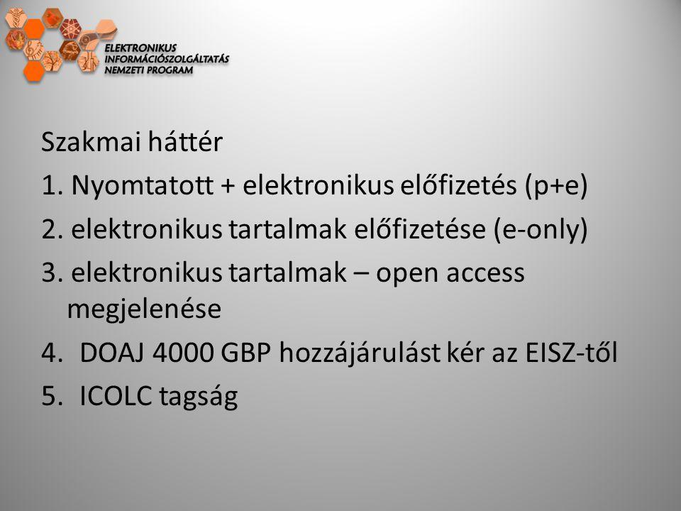 Szakmai háttér 1. Nyomtatott + elektronikus előfizetés (p+e) 2. elektronikus tartalmak előfizetése (e-only) 3. elektronikus tartalmak – open access me