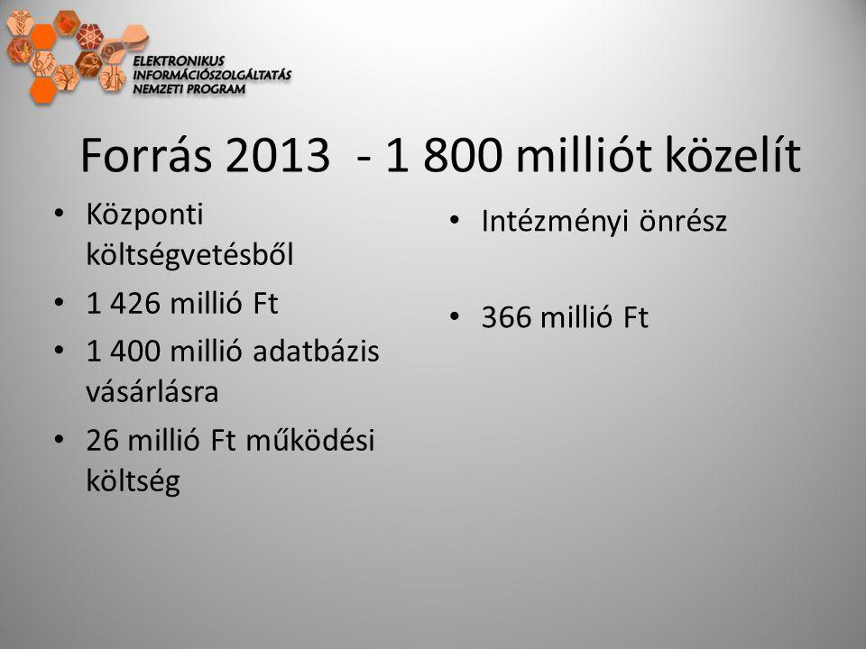 Forrás 2013 - 1 800 milliót közelít Központi költségvetésből 1 426 millió Ft 1 400 millió adatbázis vásárlásra 26 millió Ft működési költség Intézményi önrész 366 millió Ft