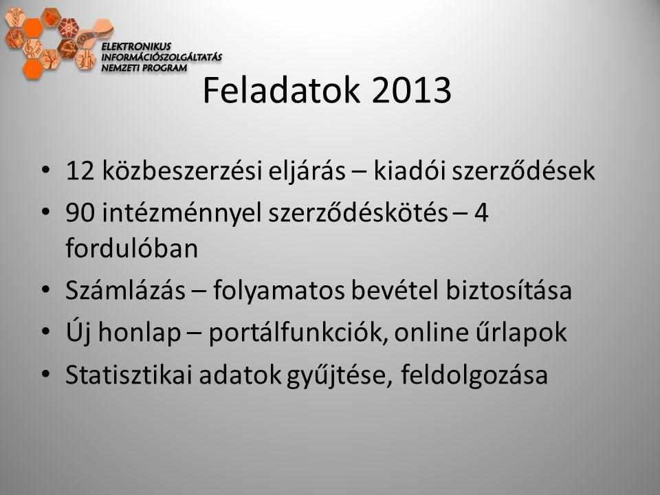 Feladatok 2013 12 közbeszerzési eljárás – kiadói szerződések 90 intézménnyel szerződéskötés – 4 fordulóban Számlázás – folyamatos bevétel biztosítása Új honlap – portálfunkciók, online űrlapok Statisztikai adatok gyűjtése, feldolgozása
