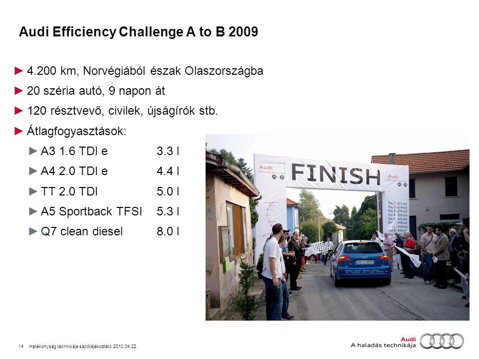 14Hatékonyság technikája sajtótájékoztató 2010.04.22.