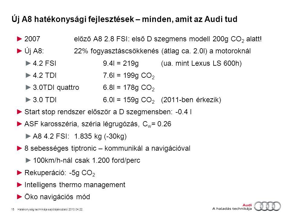 15Hatékonyság technikája sajtótájékoztató 2010.04.22.