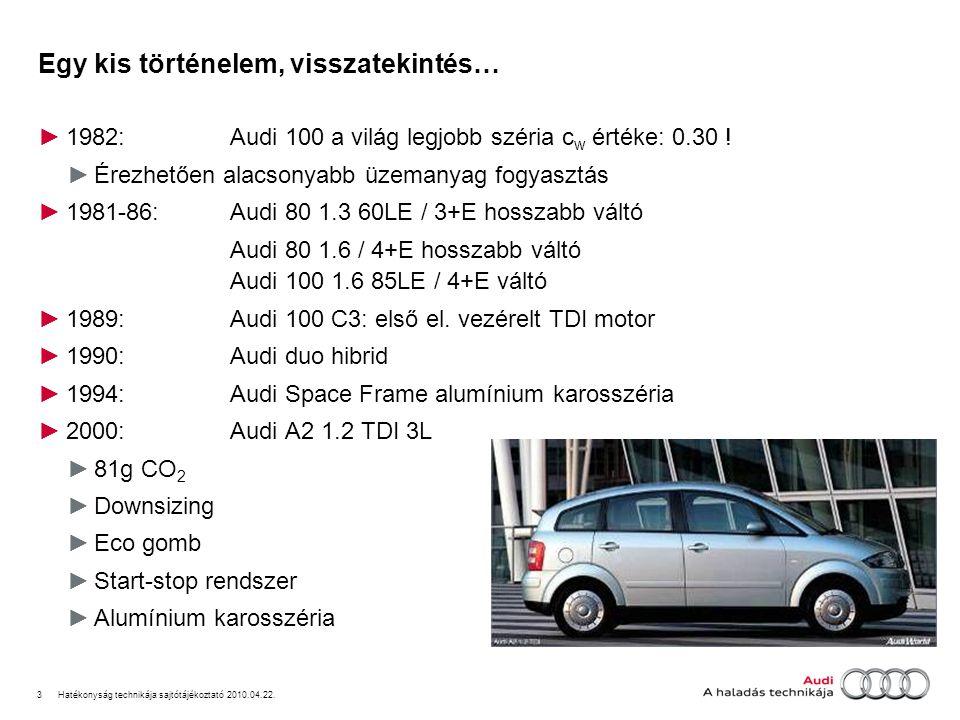 4Hatékonyság technikája sajtótájékoztató 2010.04.22.