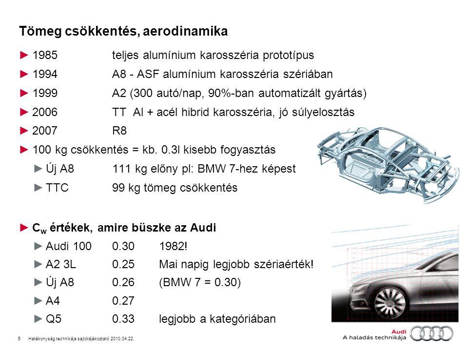 5Hatékonyság technikája sajtótájékoztató 2010.04.22.