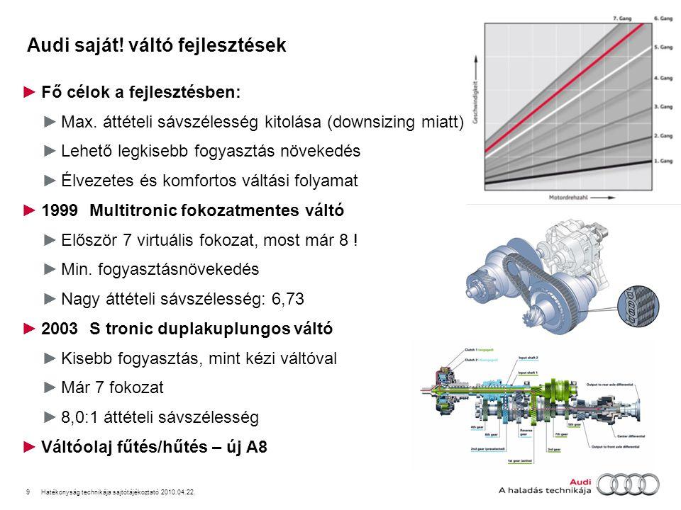 10Hatékonyság technikája sajtótájékoztató 2010.04.22.