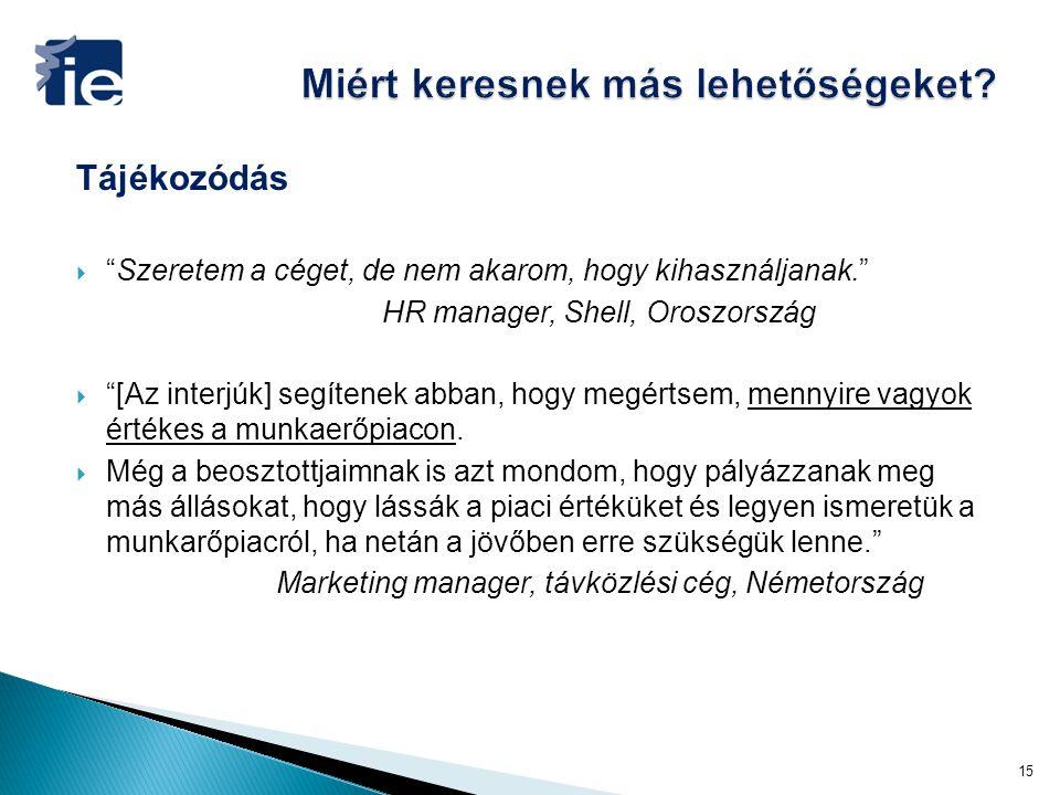 Tájékozódás  Szeretem a céget, de nem akarom, hogy kihasználjanak. HR manager, Shell, Oroszország  [Az interjúk] segítenek abban, hogy megértsem, mennyire vagyok értékes a munkaerőpiacon.