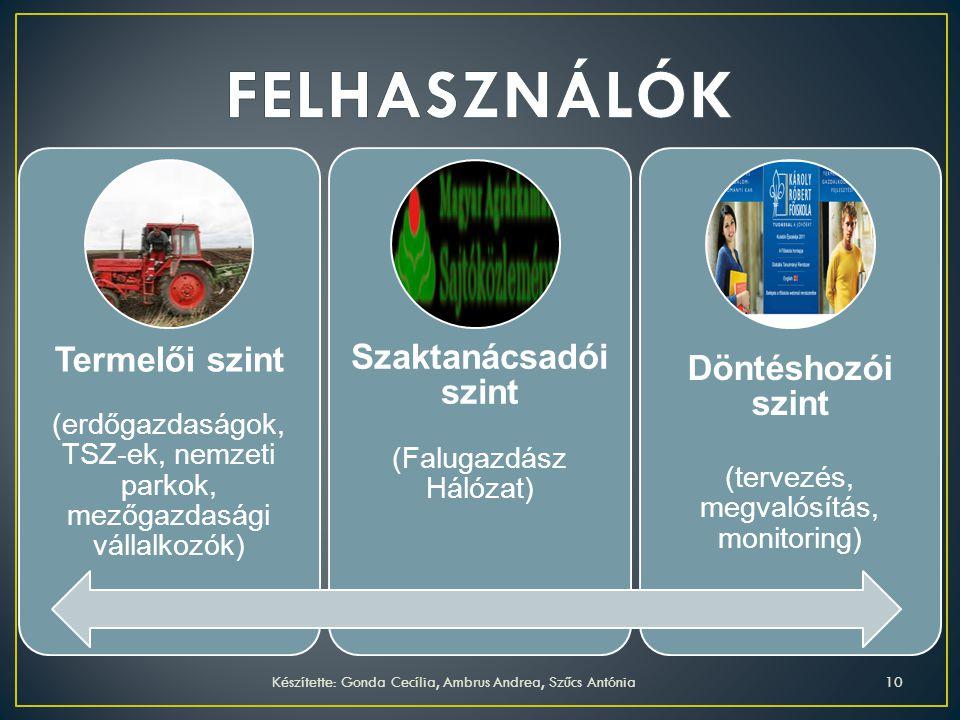 Termelői szint (erdőgazdaságok, TSZ-ek, nemzeti parkok, mezőgazdasági vállalkozók) Szaktanácsadói szint (Falugazdász Hálózat) Döntéshozói szint (terve