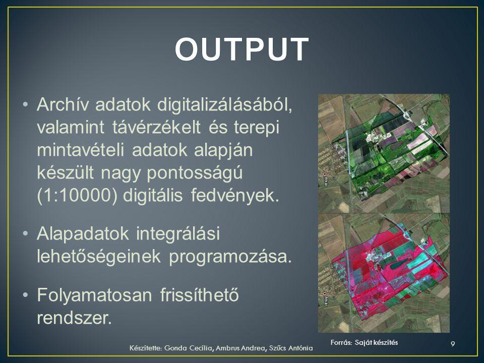 Termelői szint (erdőgazdaságok, TSZ-ek, nemzeti parkok, mezőgazdasági vállalkozók) Szaktanácsadói szint (Falugazdász Hálózat) Döntéshozói szint (tervezés, megvalósítás, monitoring) Készítette: Gonda Cecília, Ambrus Andrea, Szűcs Antónia10